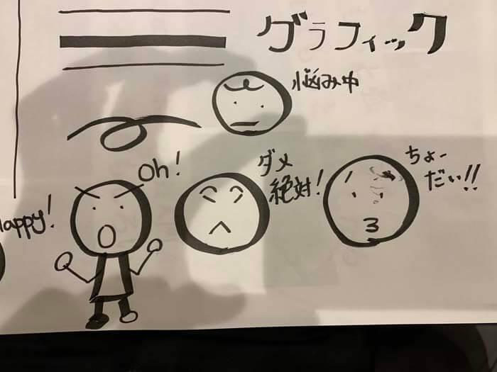 簡単な組み合わせで表情は作れる