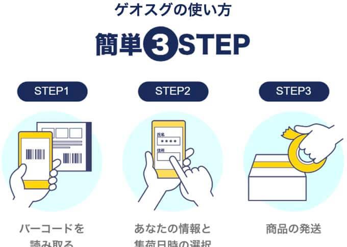 ゲオスグの使い方は簡単3ステップ