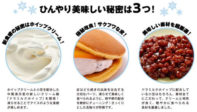 アイスドラミルクの特徴